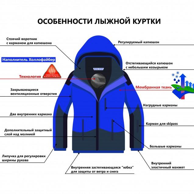 Куртка 1890-2 (фото)